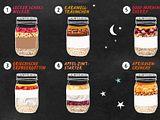 Frühstück im Schlaf: 6x Overnight Oats für Aufgeweckte Rezept