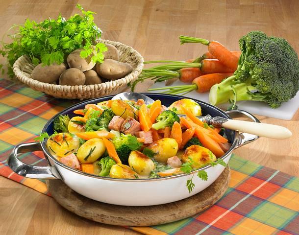 Kartoffel-Pfanne Rezept