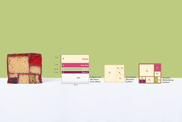 Zitroniger Battenbergkuchen à la Mondrian Rezept